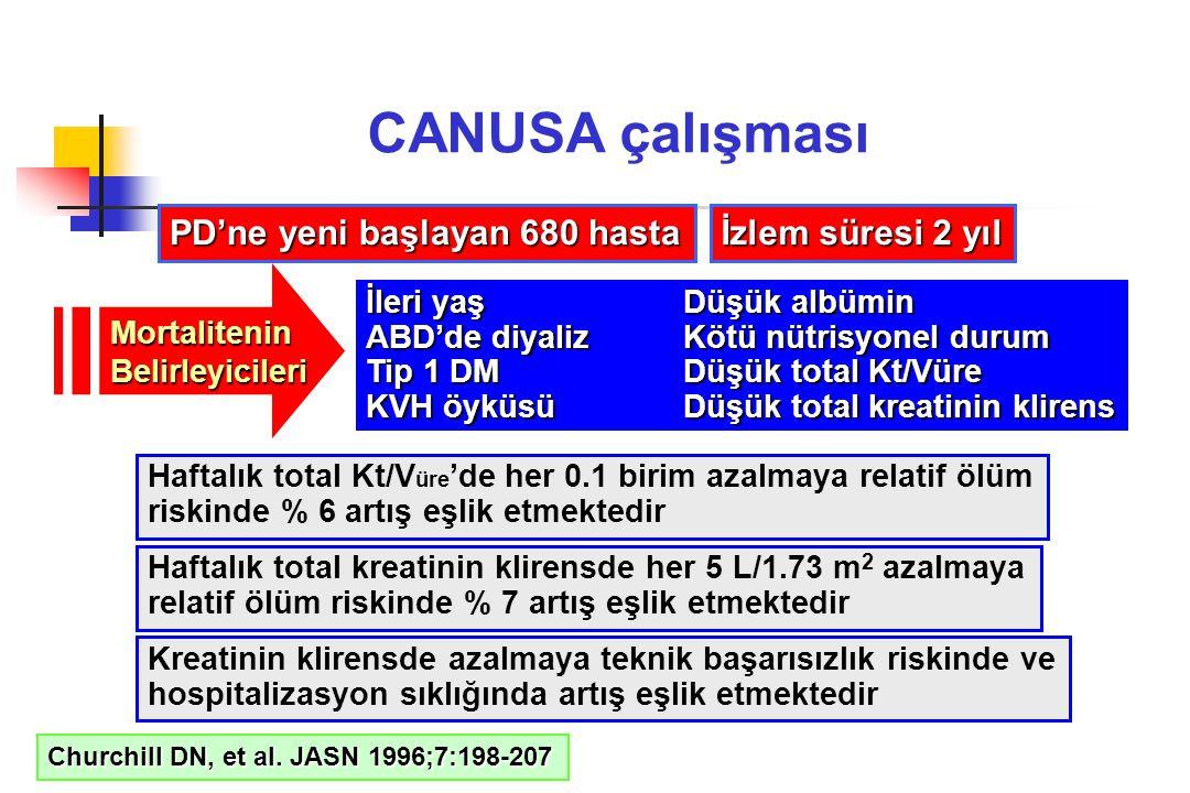 CANUSA çalışması Haftalık total Kt/V üre 'de her 0.1 birim azalmaya relatif ölüm riskinde % 6 artış eşlik etmektedir Haftalık total kreatinin klirensd