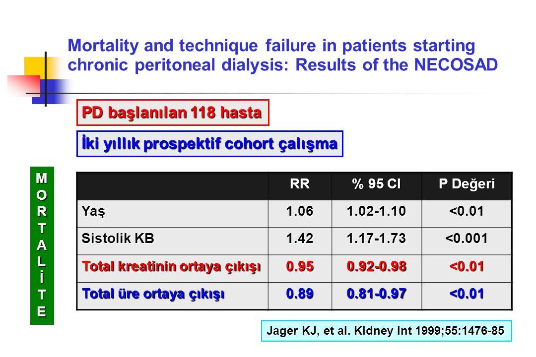 Mortality and technique failure in patients starting chronic peritoneal dialysis: Results of the NECOSAD PD başlanılan 118 hasta İki yıllık prospektif