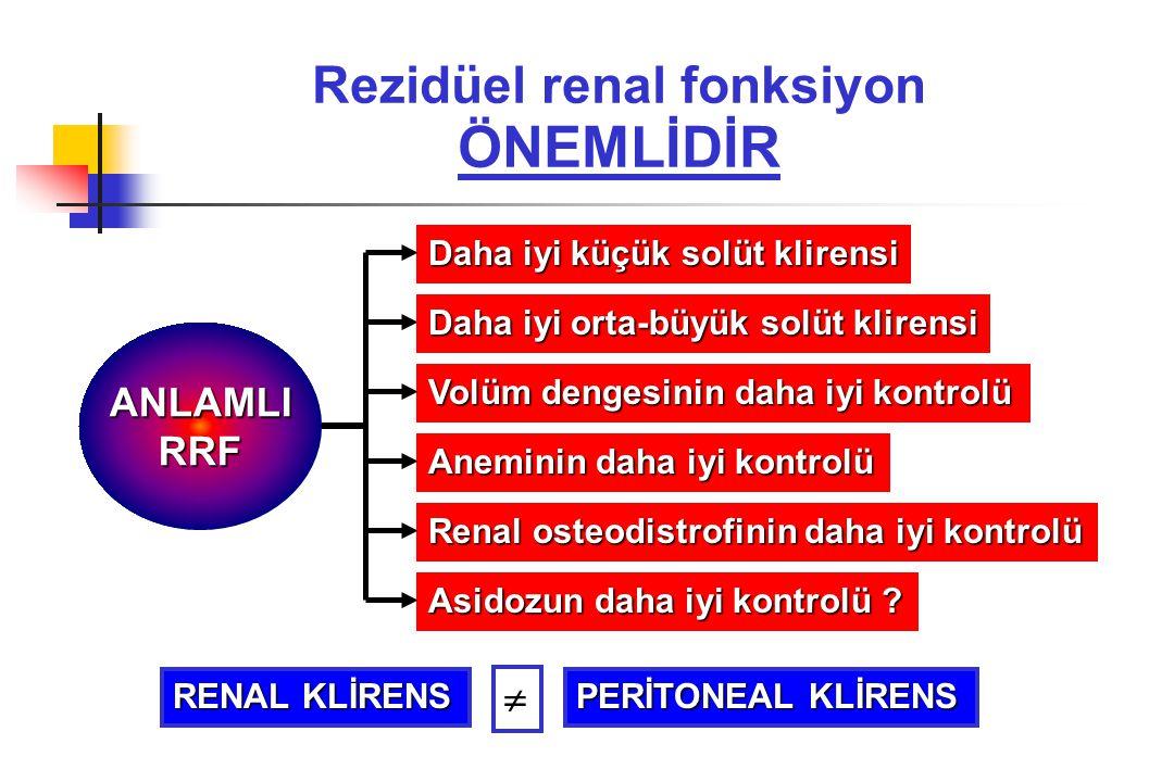 ANLAMLIRRF Daha iyi küçük solüt klirensi Volüm dengesinin daha iyi kontrolü Aneminin daha iyi kontrolü Renal osteodistrofinin daha iyi kontrolü Asidoz