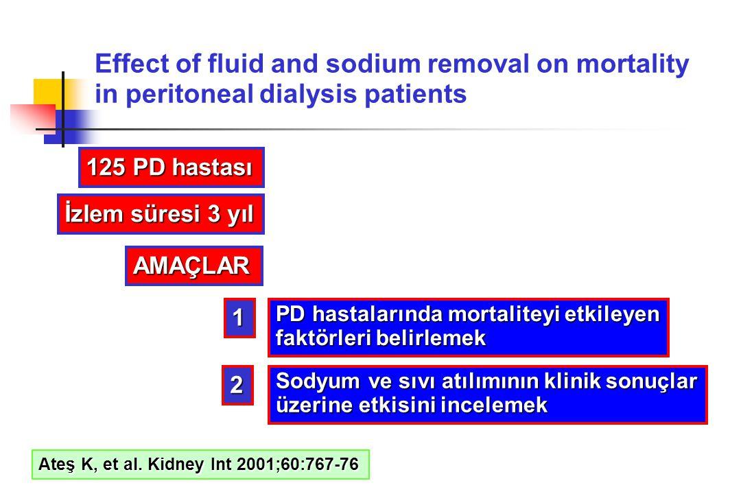 Effect of fluid and sodium removal on mortality in peritoneal dialysis patients 125 PD hastası İzlem süresi 3 yıl AMAÇLAR PD hastalarında mortaliteyi