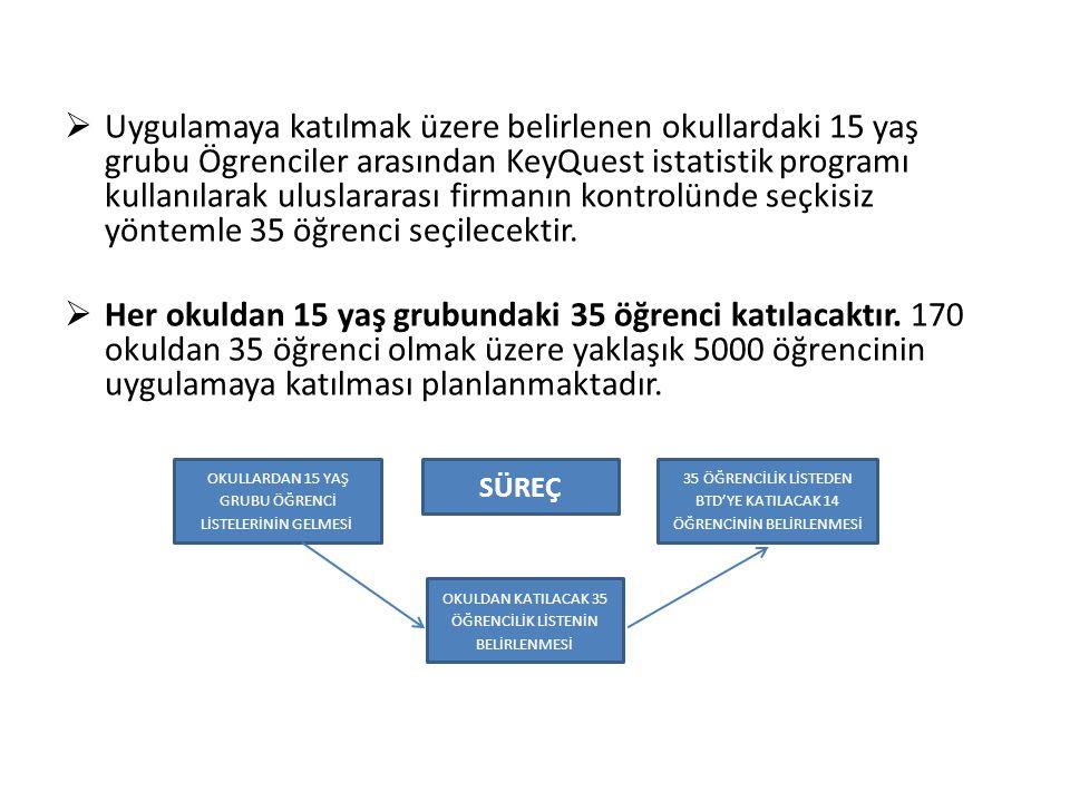  Uygulamaya katılmak üzere belirlenen okullardaki 15 yaş grubu Ögrenciler arasından KeyQuest istatistik programı kullanılarak uluslararası firmanın k