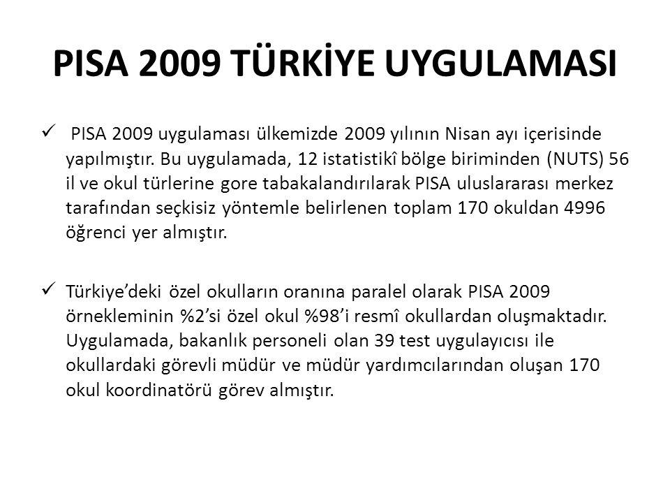 PISA 2009 TÜRKİYE UYGULAMASI PISA 2009 uygulaması ülkemizde 2009 yılının Nisan ayı içerisinde yapılmıştır. Bu uygulamada, 12 istatistikî bölge birimin