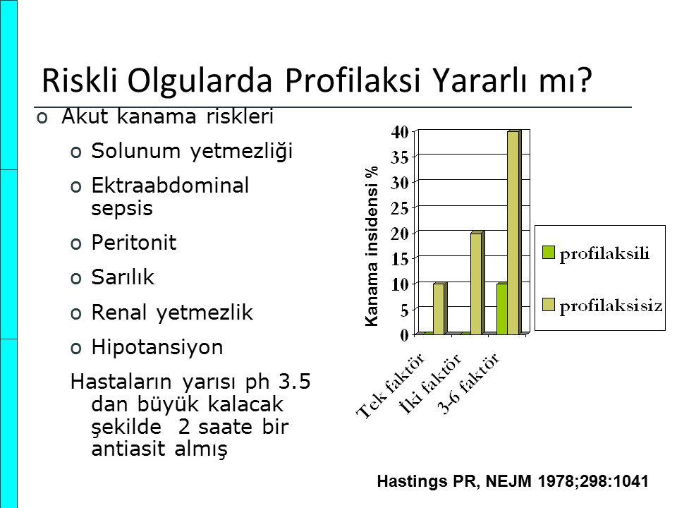 Riskli Olgularda Profilaksi Yararlı mı? oAkut kanama riskleri oSolunum yetmezliği oEktraabdominal sepsis oPeritonit oSarılık oRenal yetmezlik oHipotan