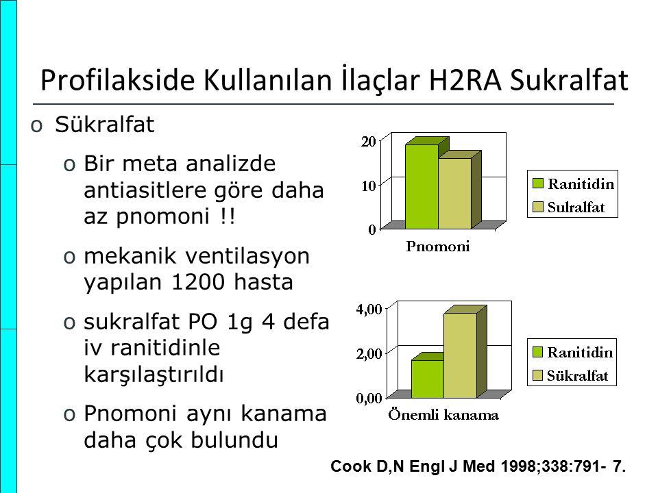 Profilakside Kullanılan İlaçlar H2RA Sukralfat oSükralfat oBir meta analizde antiasitlere göre daha az pnomoni !! omekanik ventilasyon yapılan 1200 ha