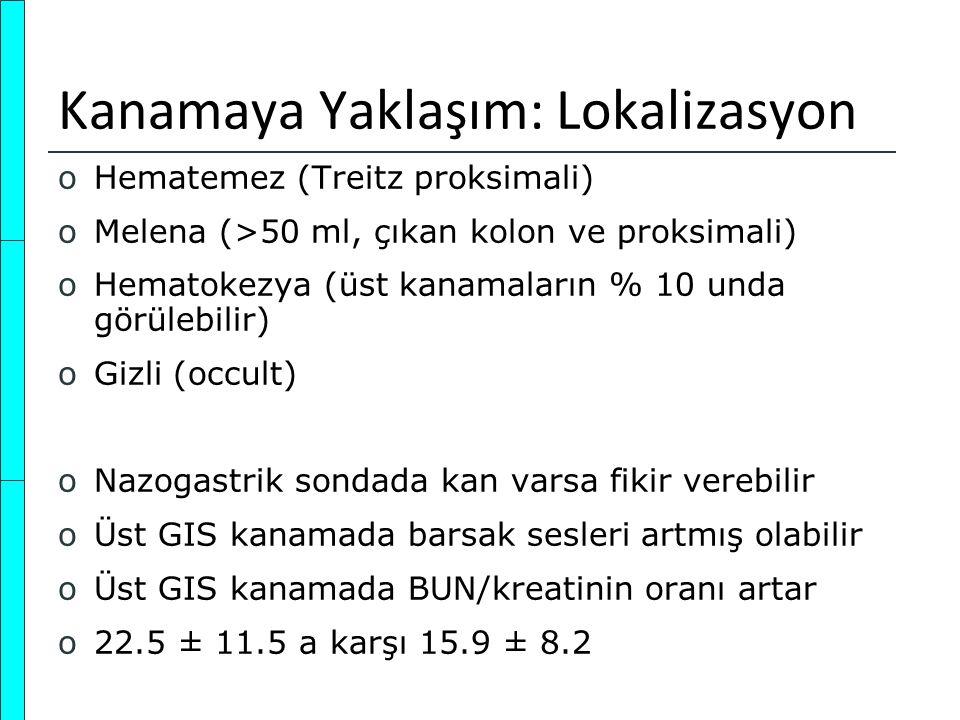 Kanamaya Yaklaşım: Lokalizasyon oHematemez (Treitz proksimali) oMelena (>50 ml, çıkan kolon ve proksimali) oHematokezya (üst kanamaların % 10 unda gör