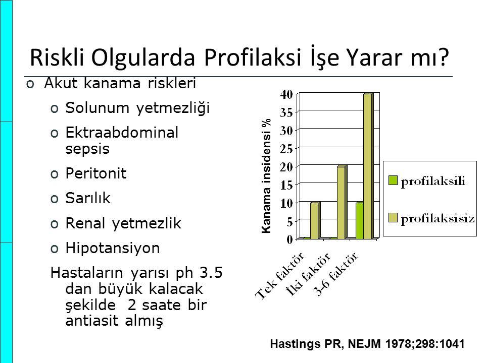 Riskli Olgularda Profilaksi İşe Yarar mı? oAkut kanama riskleri oSolunum yetmezliği oEktraabdominal sepsis oPeritonit oSarılık oRenal yetmezlik oHipot