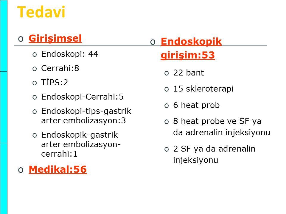 Tedavi oGirişimsel oEndoskopi: 44 oCerrahi:8 oTİPS:2 oEndoskopi-Cerrahi:5 oEndoskopi-tips-gastrik arter embolizasyon:3 oEndoskopik-gastrik arter embol