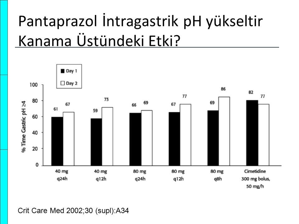 Pantaprazol İntragastrik pH yükseltir Kanama Üstündeki Etki? Crit Care Med 2002;30 (supl):A34