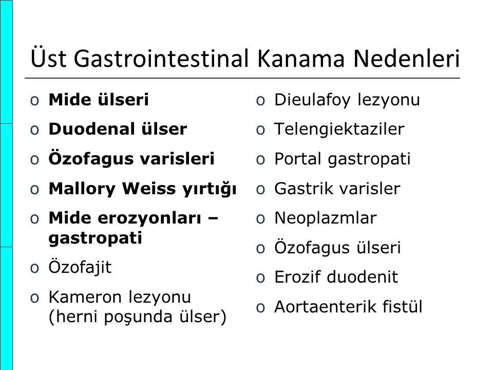 Üst Gastrointestinal Kanama Nedenleri oMide ülseri oDuodenal ülser oÖzofagus varisleri oMallory Weiss yırtığı oMide erozyonları – gastropati oÖzofajit