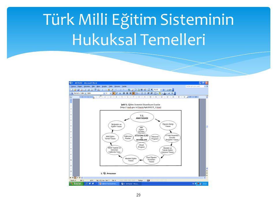 29 Türk Milli Eğitim Sisteminin Hukuksal Temelleri