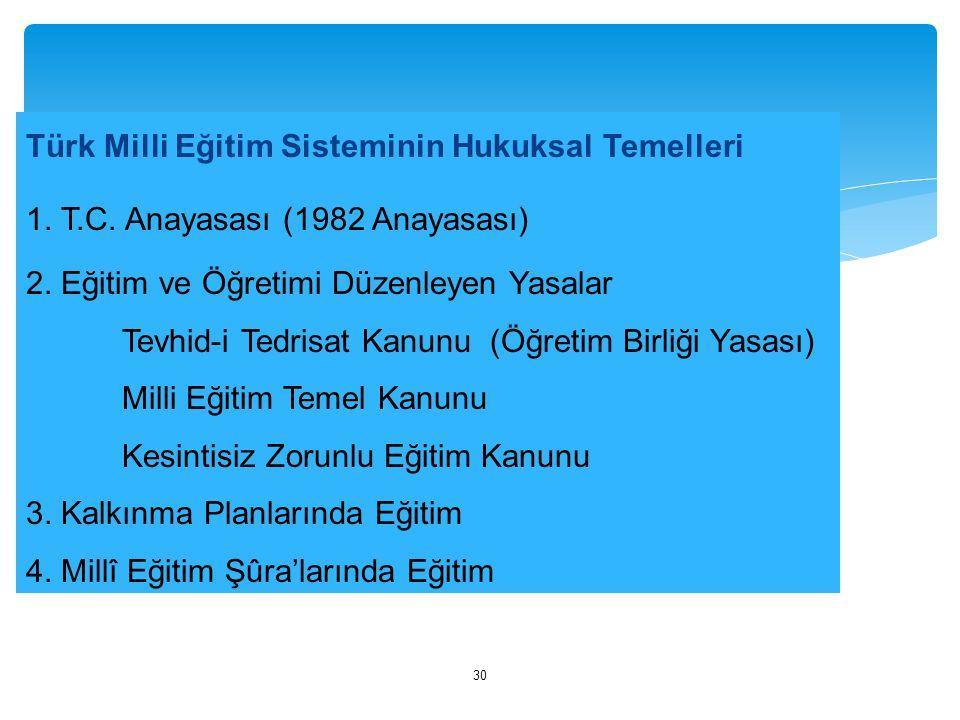 30 Türk Milli Eğitim Sisteminin Hukuksal Temelleri 1. T.C. Anayasası (1982 Anayasası) 2. Eğitim ve Öğretimi Düzenleyen Yasalar Tevhid-i Tedrisat Kanun