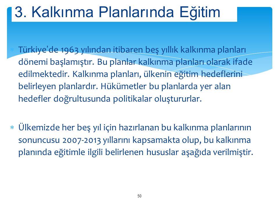  Türkiye'de 1963 yılından itibaren beş yıllık kalkınma planları dönemi başlamıştır. Bu planlar kalkınma planları olarak ifade edilmektedir. Kalkınma