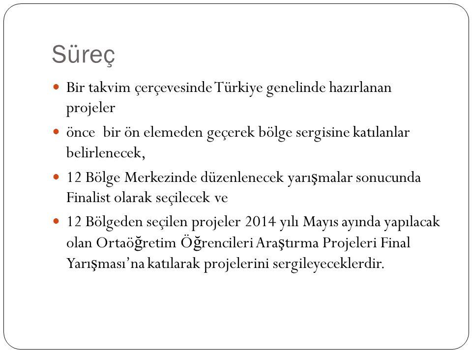 Süreç Bir takvim çerçevesinde Türkiye genelinde hazırlanan projeler önce bir ön elemeden geçerek bölge sergisine katılanlar belirlenecek, 12 Bölge Mer