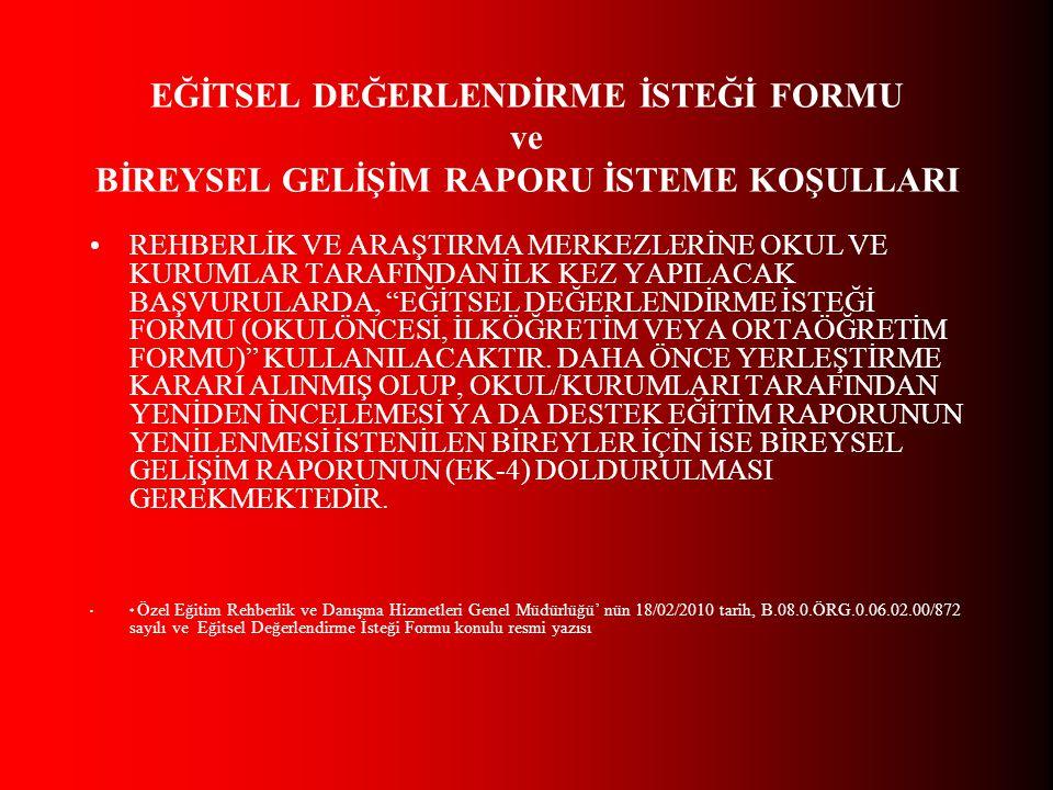 BEP HAZIRLAMA AŞAMALARI 1.