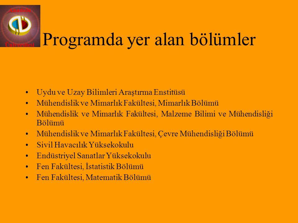 Anadolu Üniversitesi Programda yer alan bölümler Uydu ve Uzay Bilimleri Araştırma Enstitüsü Mühendislik ve Mimarlık Fakültesi, Mimarlık Bölümü Mühendi