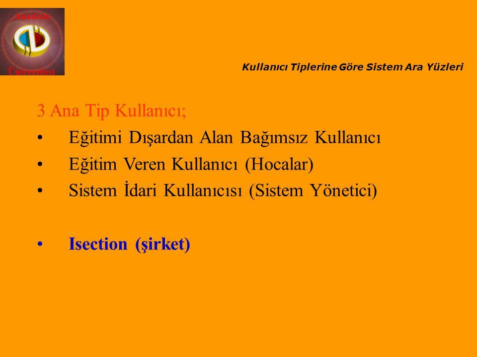 Anadolu Üniversitesi 3 Ana Tip Kullanıcı; Eğitimi Dışardan Alan Bağımsız Kullanıcı Eğitim Veren Kullanıcı (Hocalar) Sistem İdari Kullanıcısı (Sistem Y