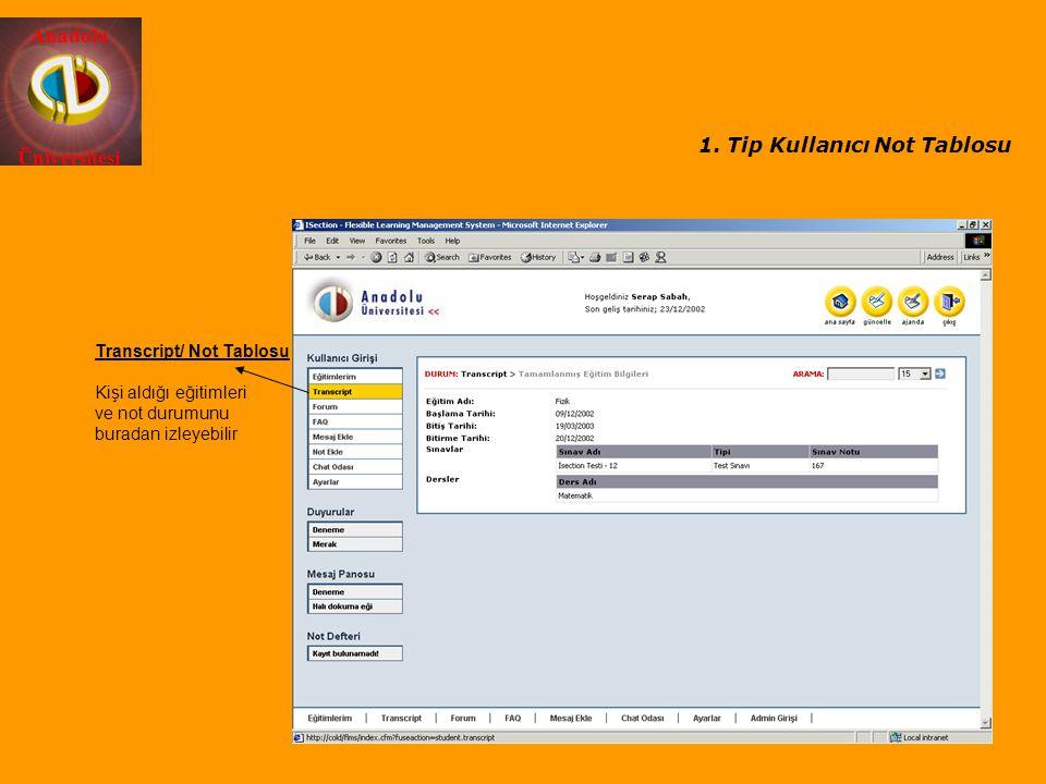 Anadolu Üniversitesi 31 Transcript/ Not Tablosu Kişi aldığı eğitimleri ve not durumunu buradan izleyebilir 1. Tip Kullanıcı Not Tablosu