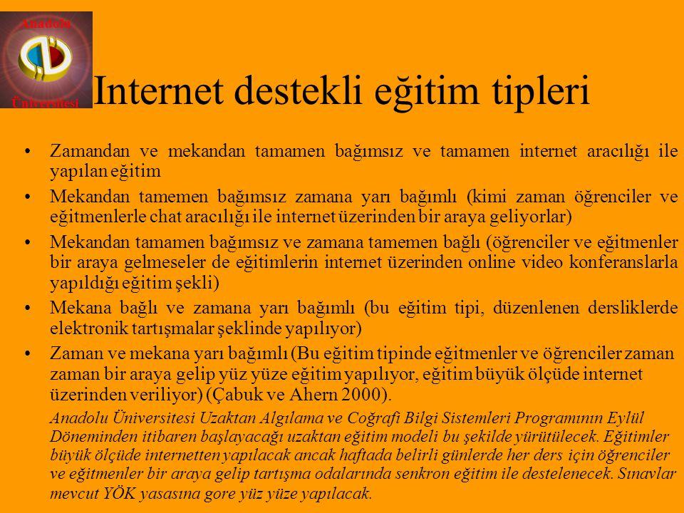 Anadolu Üniversitesi Internet destekli eğitim tipleri Zamandan ve mekandan tamamen bağımsız ve tamamen internet aracılığı ile yapılan eğitim Mekandan