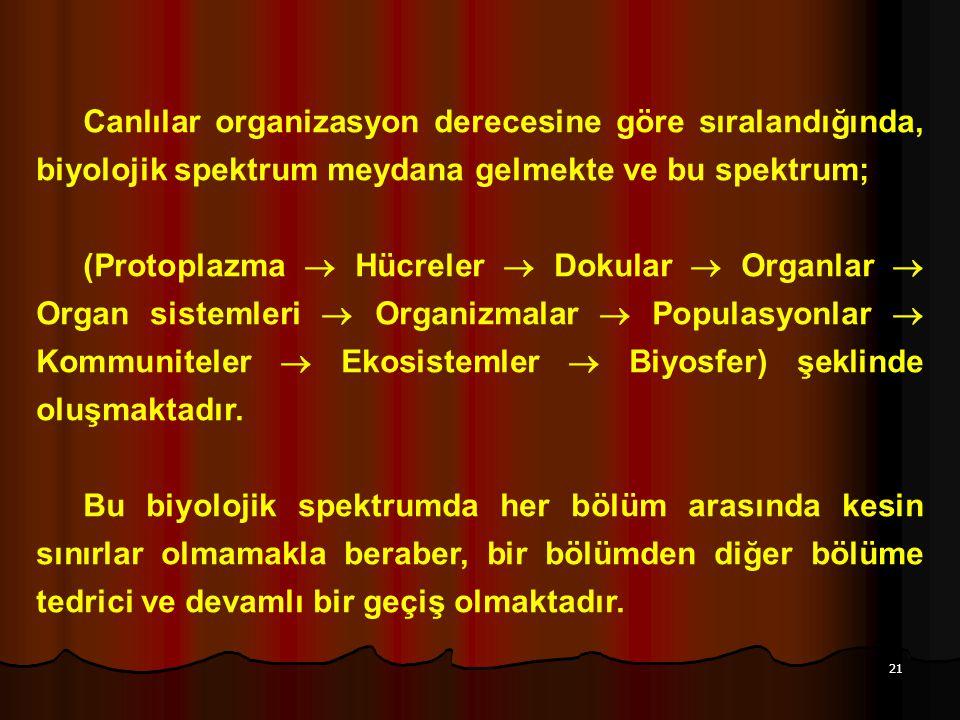 21 Canlılar organizasyon derecesine göre sıralandığında, biyolojik spektrum meydana gelmekte ve bu spektrum; (Protoplazma  Hücreler  Dokular  Organ