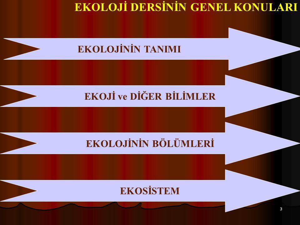 3 EKOLOJİ DERSİNİN GENEL KONULARI EKOLOJİNİN TANIMI EKOJİ ve DİĞER BİLİMLER EKOLOJİNİN BÖLÜMLERİ EKOSİSTEM
