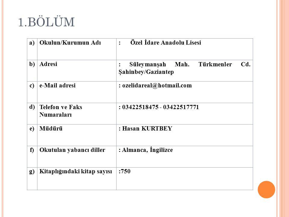 1.BÖLÜM a)Okulun/Kurumun Adı: Özel İdare Anadolu Lisesi b)Adresi: Süleymanşah Mah. Türkmenler Cd. Şahinbey/Gaziantep c)e-Mail adresi: ozelidareal@hotm