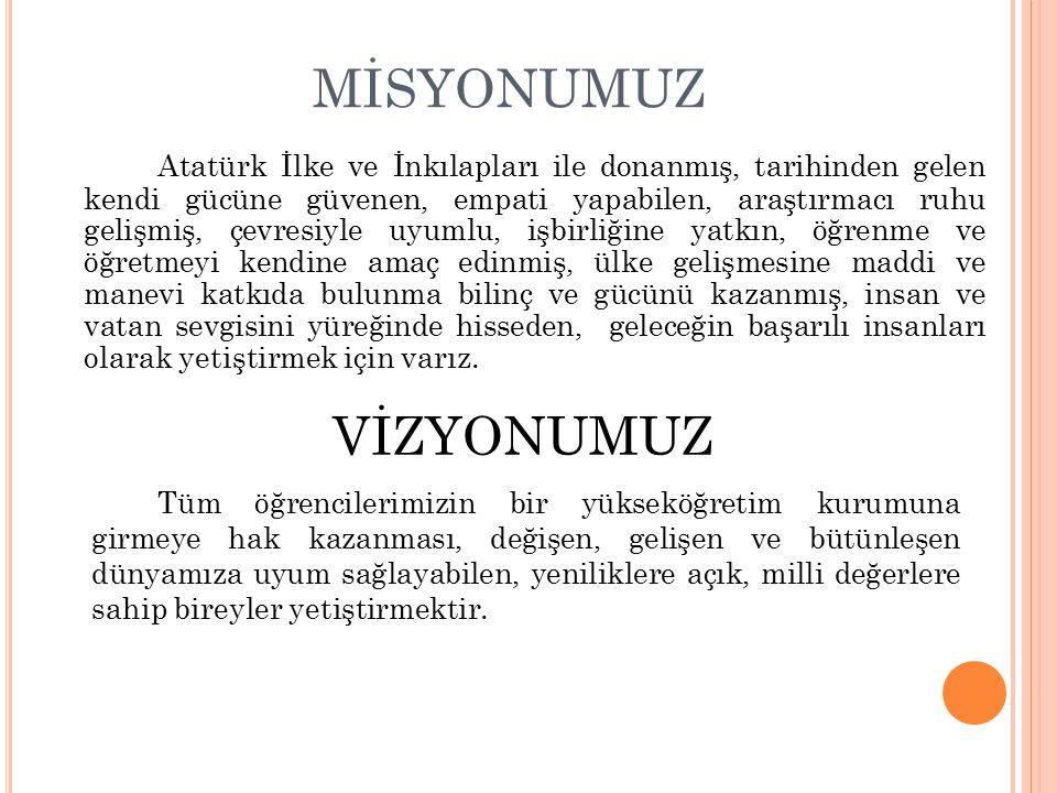 MİSYONUMUZ Atatürk İlke ve İnkılapları ile donanmış, tarihinden gelen kendi gücüne güvenen, empati yapabilen, araştırmacı ruhu gelişmiş, çevresiyle uy
