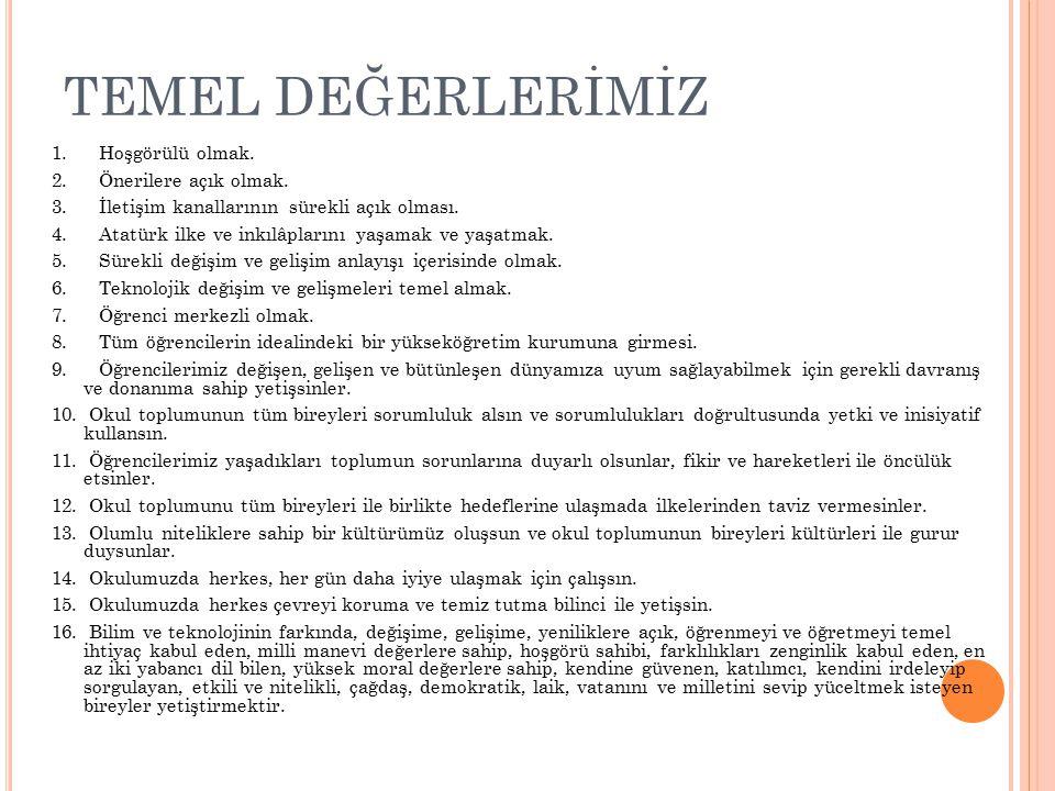 TEMEL DEĞERLERİMİZ 1. Hoşgörülü olmak. 2. Önerilere açık olmak. 3. İletişim kanallarının sürekli açık olması. 4. Atatürk ilke ve inkılâplarını yaşamak