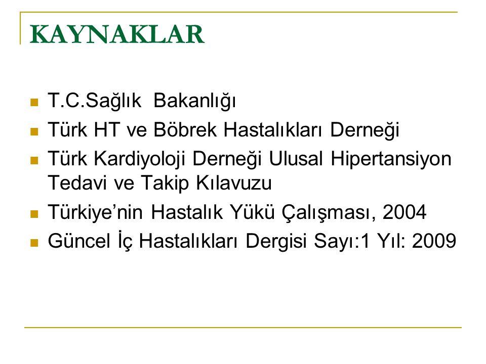 KAYNAKLAR T.C.Sağlık Bakanlığı Türk HT ve Böbrek Hastalıkları Derneği Türk Kardiyoloji Derneği Ulusal Hipertansiyon Tedavi ve Takip Kılavuzu Türkiye'n