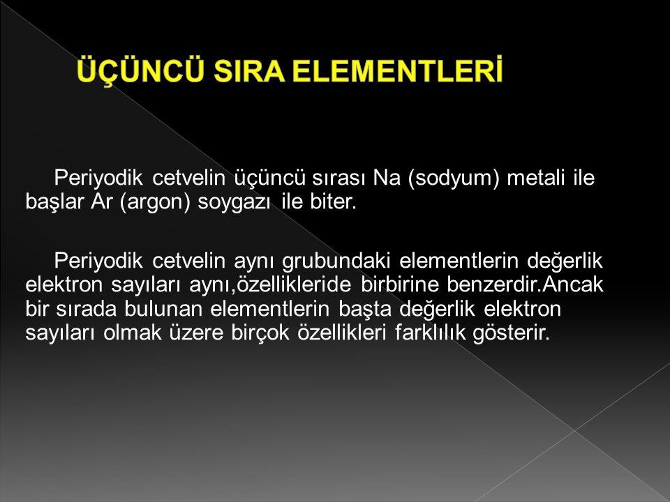 Periyodik cetvelin üçüncü sırası Na (sodyum) metali ile başlar Ar (argon) soygazı ile biter. Periyodik cetvelin aynı grubundaki elementlerin değerlik