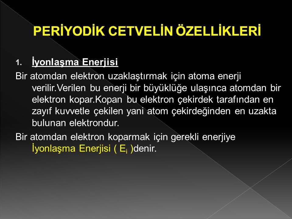 1. İyonlaşma Enerjisi Bir atomdan elektron uzaklaştırmak için atoma enerji verilir.Verilen bu enerji bir büyüklüğe ulaşınca atomdan bir elektron kopar
