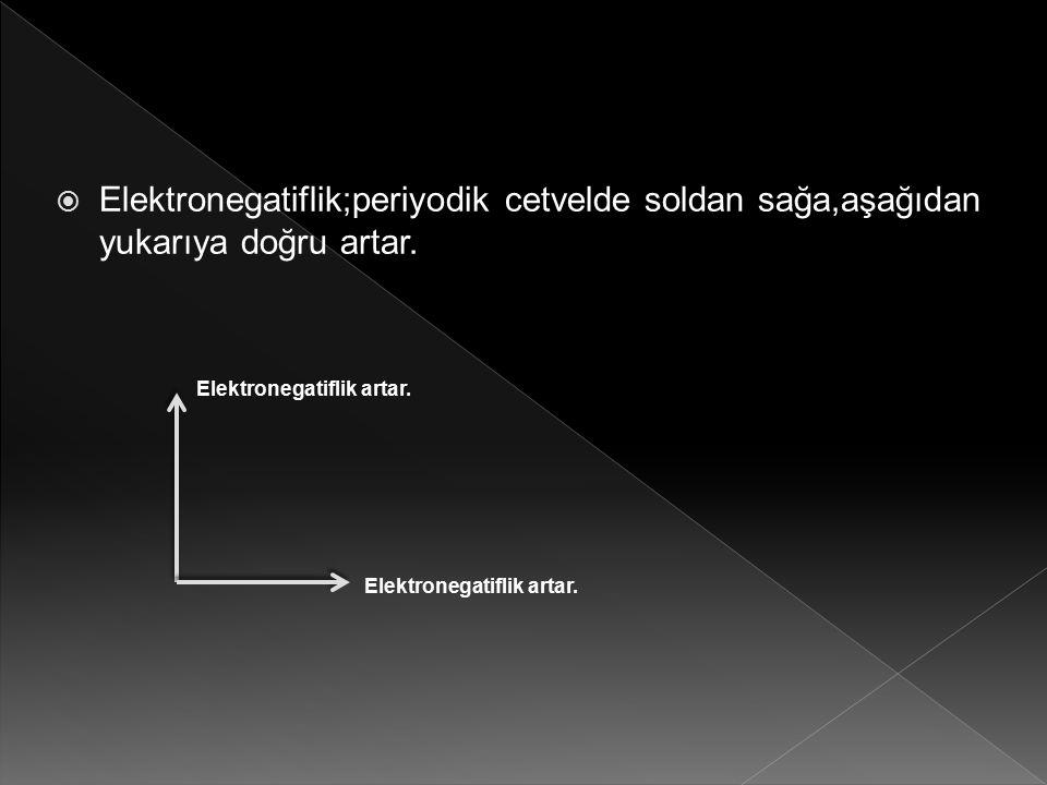  Elektronegatiflik;periyodik cetvelde soldan sağa,aşağıdan yukarıya doğru artar. Elektronegatiflik artar.