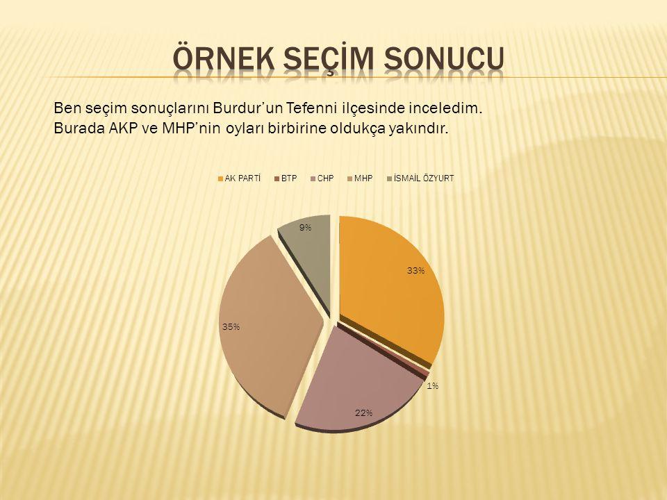 Ben seçim sonuçlarını Burdur'un Tefenni ilçesinde inceledim. Burada AKP ve MHP'nin oyları birbirine oldukça yakındır.
