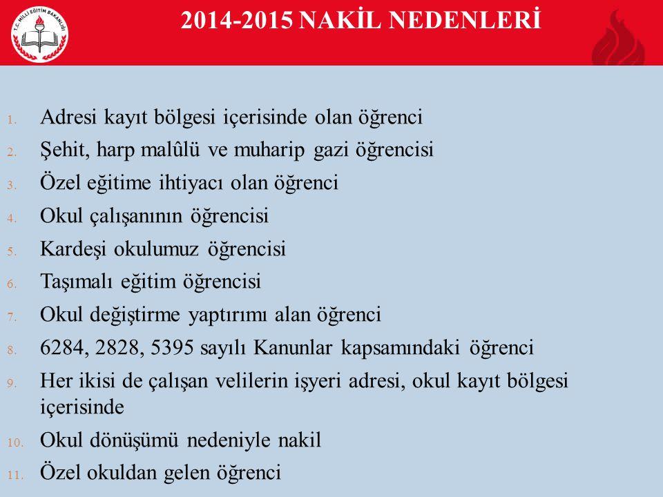 2014-2015 NAKİL NEDENLERİ 13 1.Adresi kayıt bölgesi içerisinde olan öğrenci 2.