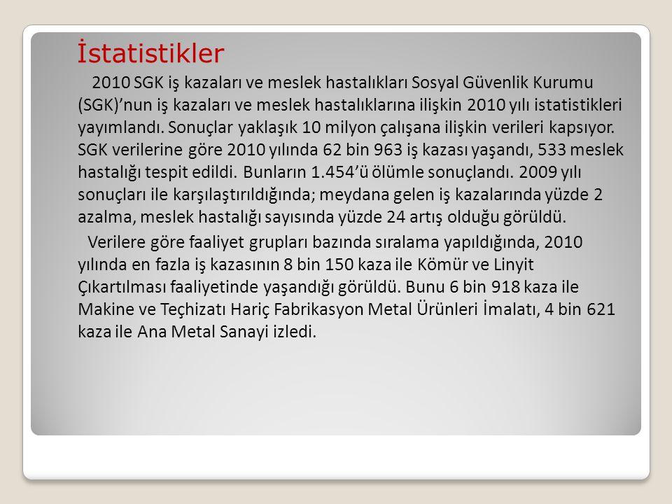 İstatistikler 2010 SGK iş kazaları ve meslek hastalıkları Sosyal Güvenlik Kurumu (SGK)'nun iş kazaları ve meslek hastalıklarına ilişkin 2010 yılı ista