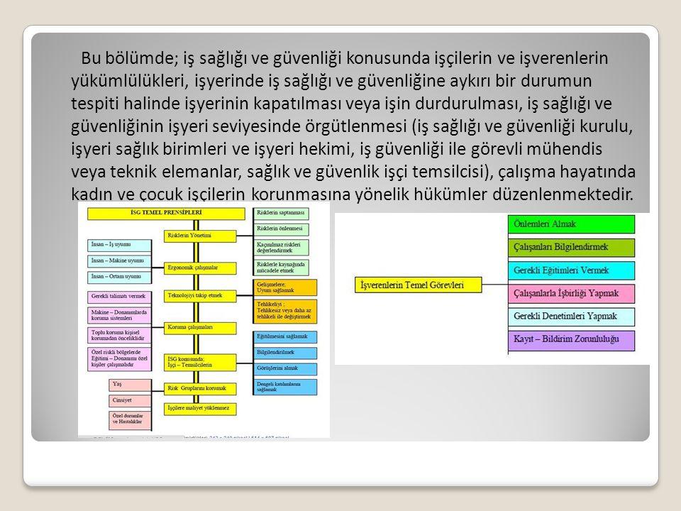 1.1.1 İSG nin bilimsel dayanakları Tıp Ekonomi Hukuk Psikoloji Sosyoloji 1.1.2 İSG nin Türkiye de belirlendiği yasalar 6331 Sayılı İş Sağlığı ve Güvenliği Kanunu 506 sayılı SGK kanunu Türk Ceza kanunu Borçlar Kanunu Türk Tabipleri birliği kanunu Çevre mevzuatı sendikalar kanunu Türk Ticaret Kanunu
