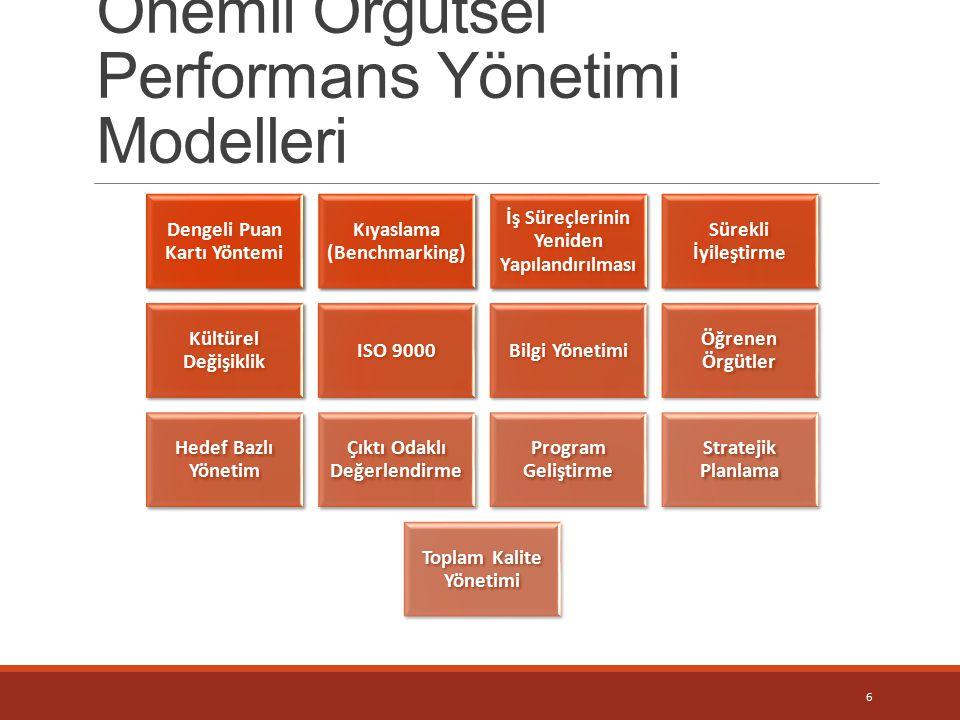 Önemli Örgütsel Performans Yönetimi Modelleri Dengeli Puan Kartı Yöntemi Kıyaslama (Benchmarking) İş Süreçlerinin Yeniden Yapılandırılması Sürekli İyi
