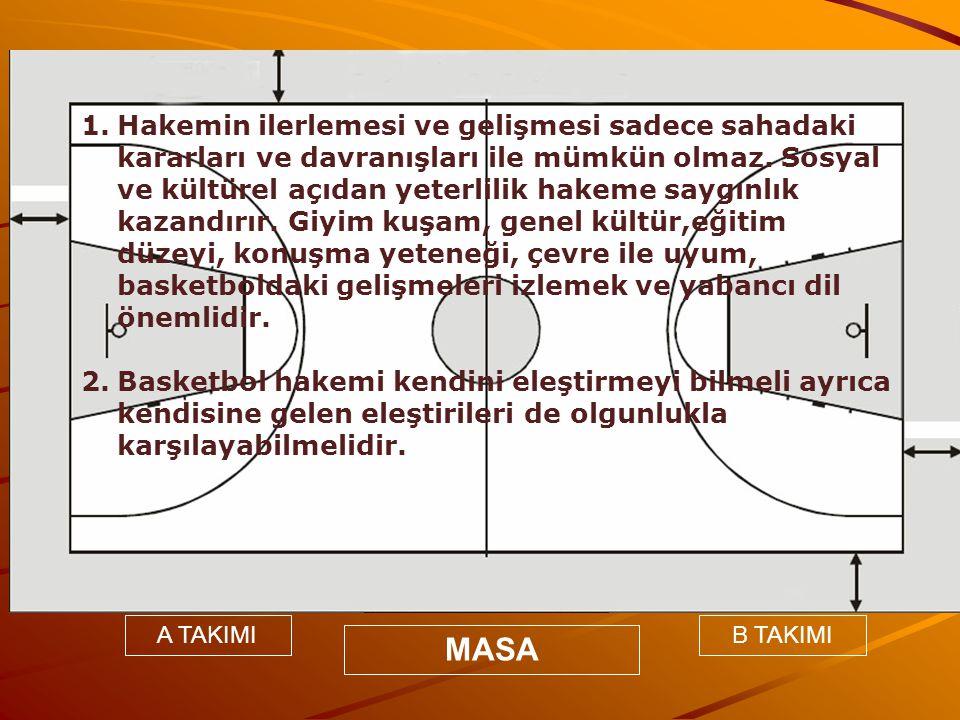 A TAKIMIB TAKIMI MASA 1.Hakemin ilerlemesi ve gelişmesi sadece sahadaki kararları ve davranışları ile mümkün olmaz.