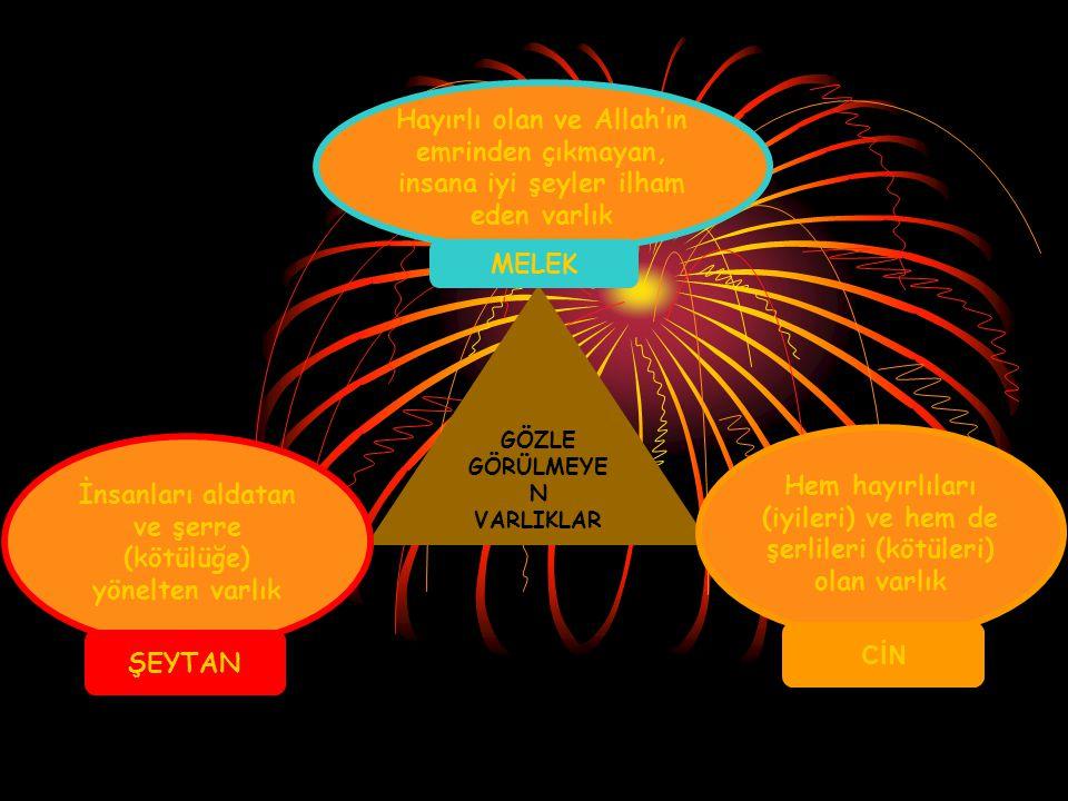 CENNETCEHENNEM ALLAH(c.c.) KUR'AN-I KERİM İNSAN ŞEYTANMELEK ÖLÜM Şeytan da melek de insanoğluna sokularak onun kalbine bir takım şeyler getirirler.