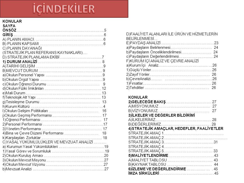 2.1.3.Okulun Adres / İletişim Bilgileri OKULUN İLETİŞİM BİLGİLERİ AdresiDarıca Köyü/ Yusufeli Tel.