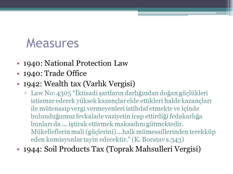 """Measures 1940: National Protection Law 1940: Trade Office 1942: Wealth tax (Varlık Vergisi) ▫Law No: 4305 """"İktisadi şartların darlığından doğan güçlük"""