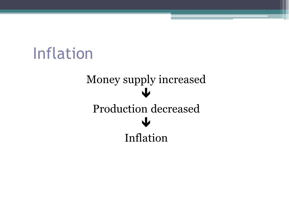 Inflation Money supply increased  Production decreased  Inflation