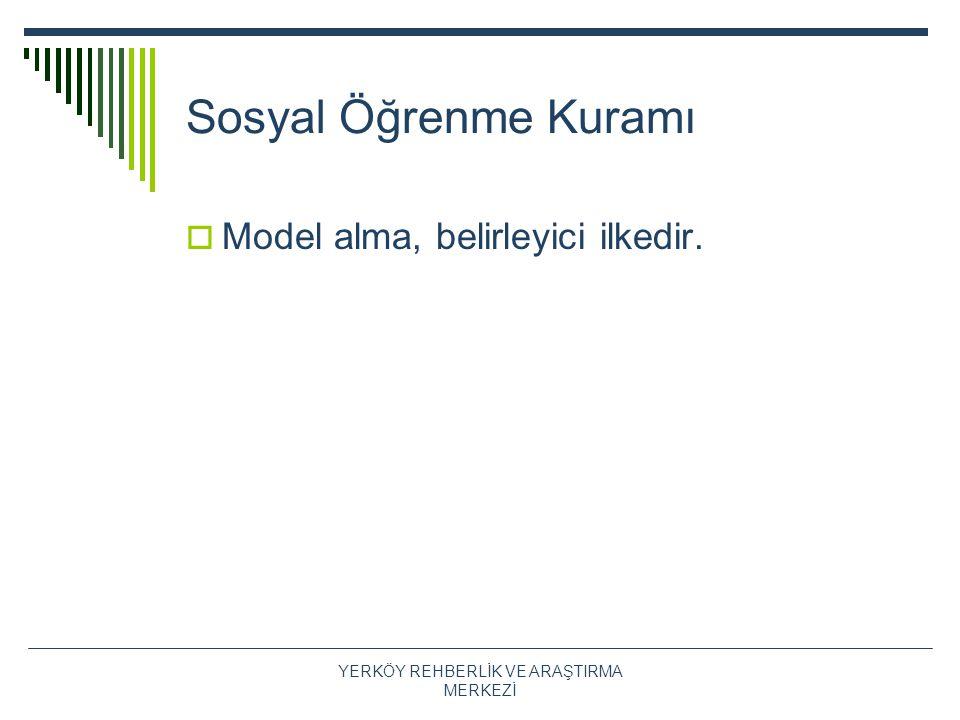 Sosyal Öğrenme Kuramı  Model alma, belirleyici ilkedir. YERKÖY REHBERLİK VE ARAŞTIRMA MERKEZİ