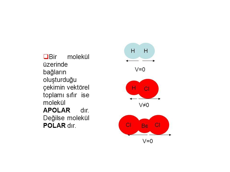  Bir molekül üzerinde bağların oluşturduğu çekimin vektörel toplamı sıfır ise molekül APOLAR dır. Değilse molekül POLAR dır. HH V=0 H Cl V≠0V≠0 Be Cl