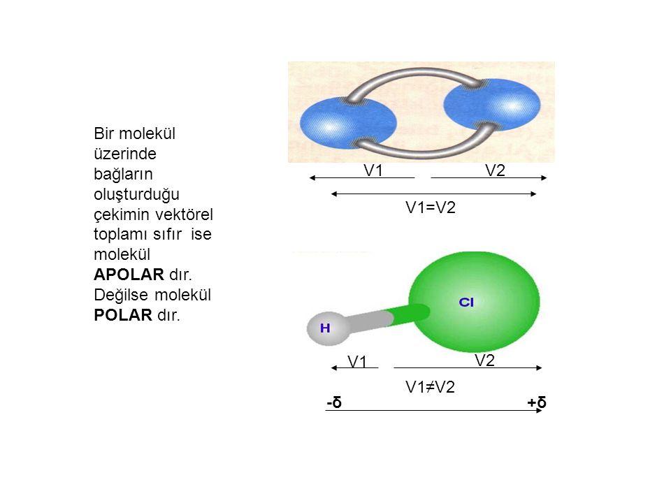 Bir molekül üzerinde bağların oluşturduğu çekimin vektörel toplamı sıfır ise molekül APOLAR dır. Değilse molekül POLAR dır. V2V1 V1=V2 V1 V2 V1≠V2 -δ+