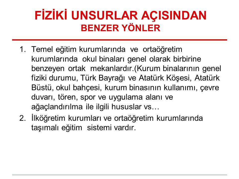 TAŞINIR MAL İŞLERİ BENZERLİKLER 1.