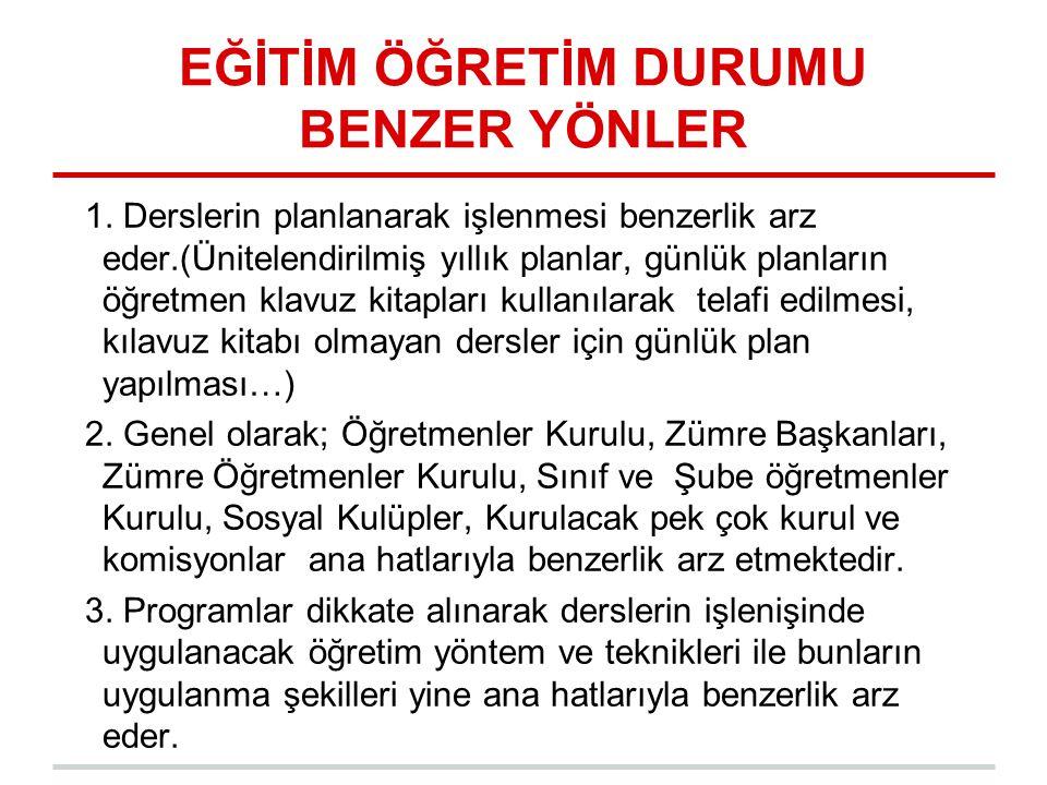EĞİTİM ÖĞRETİM DURUMU BENZER YÖNLER 1.