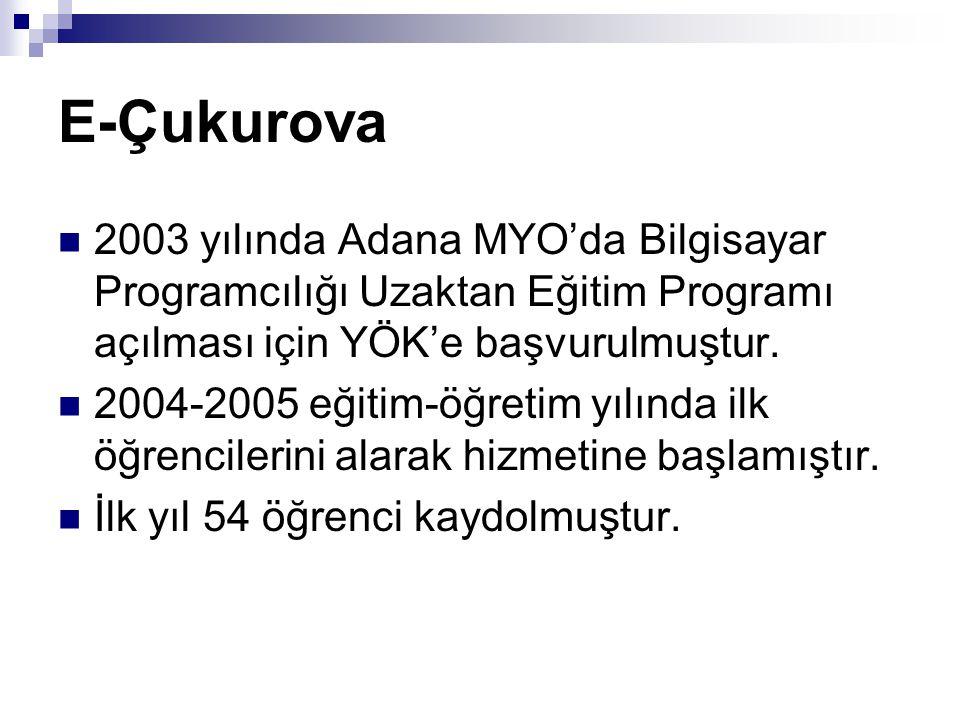 E-Çukurova 2003 yılında Adana MYO'da Bilgisayar Programcılığı Uzaktan Eğitim Programı açılması için YÖK'e başvurulmuştur. 2004-2005 eğitim-öğretim yıl