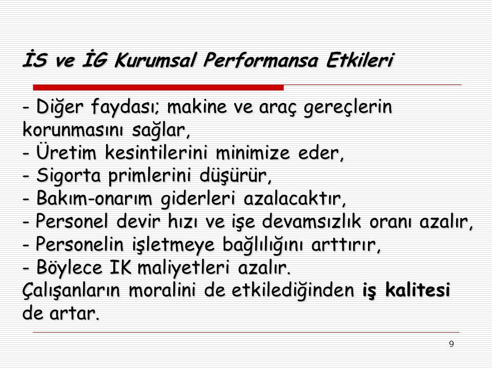 10 İS ve İG'nin Ülkemizdeki Geçmişi ve Geleceği -Zonguldak-Ereğli Kömür İşletmelerinde çalışma koşullarını düzenlemek için başladı (1865-Dilaver Paşa Nizamnamesi) -İlk onaylanan tüzük Maadin Nizamnamesi-1869 -En önemli gelişme 1475 sayılı 25 Ağustos 1971 tarihli iş yasası ile olmuştur.
