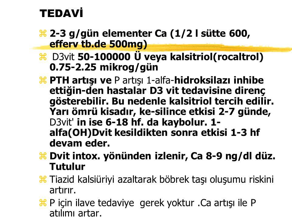 TEDAVİ z 2-3 g/gün elementer Ca (1/2 l sütte 600, efferv tb.de 500mg) z D3vit 50-100000 Ü veya kalsitriol(rocaltrol) 0.75-2.25 mikrog/gün z PTH artışı