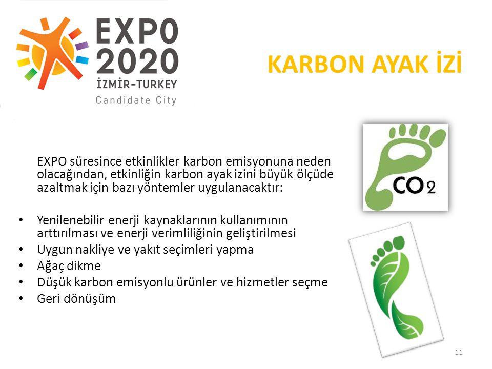 KARBON AYAK İZİ EXPO süresince etkinlikler karbon emisyonuna neden olacağından, etkinliğin karbon ayak izini büyük ölçüde azaltmak için bazı yöntemler uygulanacaktır: Yenilenebilir enerji kaynaklarının kullanımının arttırılması ve enerji verimliliğinin geliştirilmesi Uygun nakliye ve yakıt seçimleri yapma Ağaç dikme Düşük karbon emisyonlu ürünler ve hizmetler seçme Geri dönüşüm 11